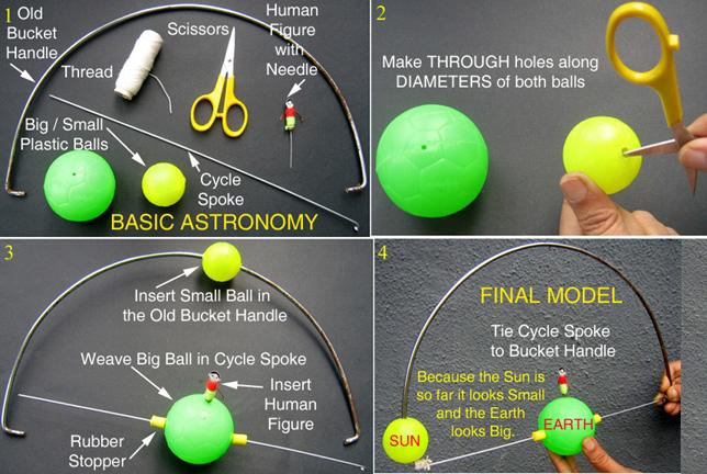 astronomy items - photo #12