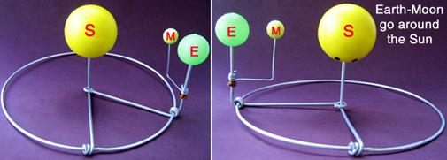 Sun Earth Moon Model For Kids How to do Sun-earth-moon Model
